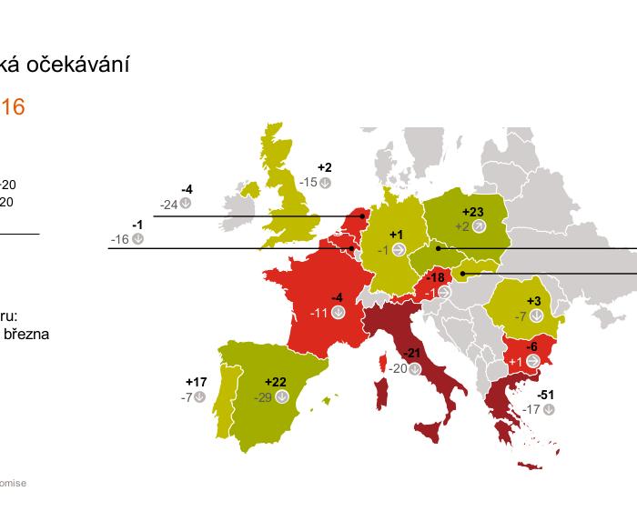 Evropští spotřebitelé se bojí ekonomického zpomalení