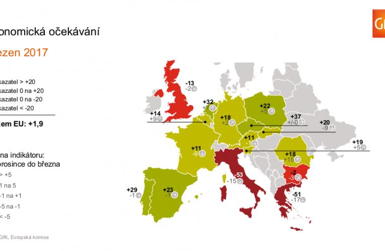 V České republice jsou příjmová očekávání na historickém maximu