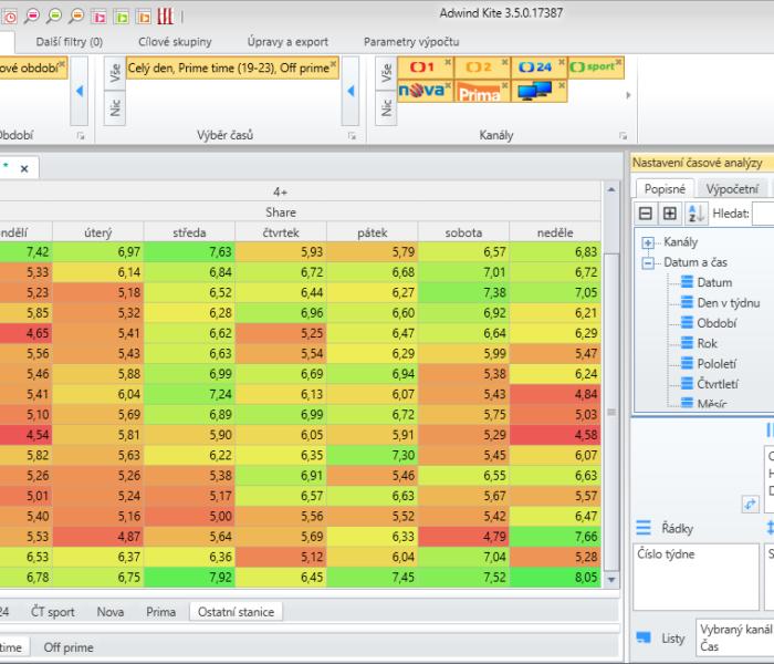 Adwind Software nabízí nový nástroj pro strategické plánování TV reklamních kampaní