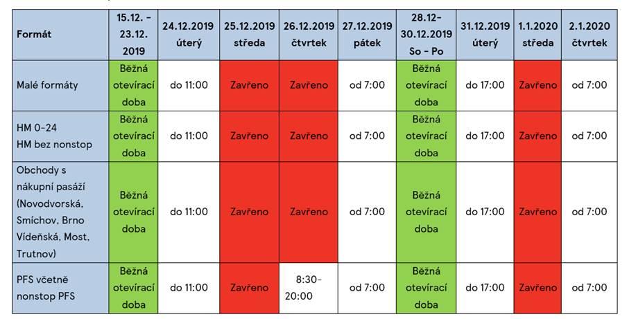 tesco otevírací doba svátky 2019