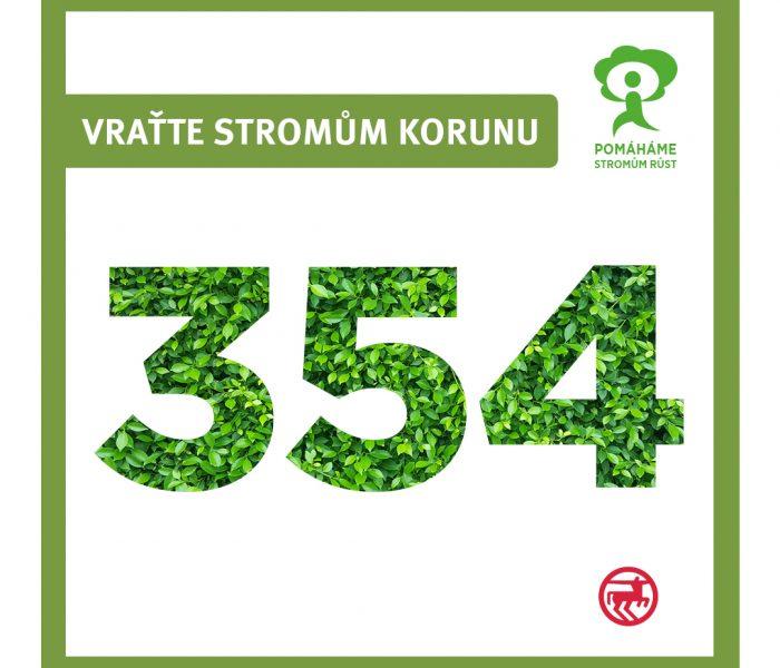 ROSSMANN a Henkel opět přispějí kpodpoře zeleně ve městech