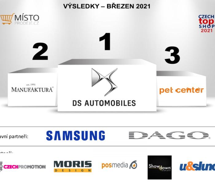 DS Store je vítězem březnového kola v soutěži Czech Top Shop 2021